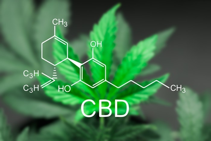 CBD Oil Label Accuracy for CBD Products Is a Joke