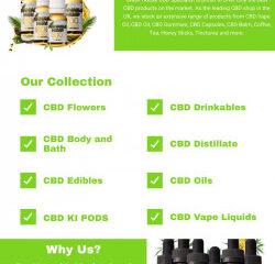 CBD Oil Full Spectrum CBD Tincture UK   CBD Drinkable Products