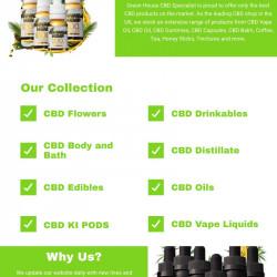 CBD Oil Full Spectrum CBD Tincture UK | CBD Drinkable Products