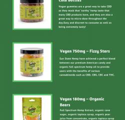CBD Oil Buy Vegan CBD Gummies UK | CBD Vitamins Gummies Online