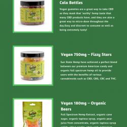 CBD Oil Buy Vegan CBD Gummies UK   CBD Vitamins Gummies Online